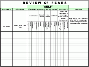 Step 4 Worksheet Fears