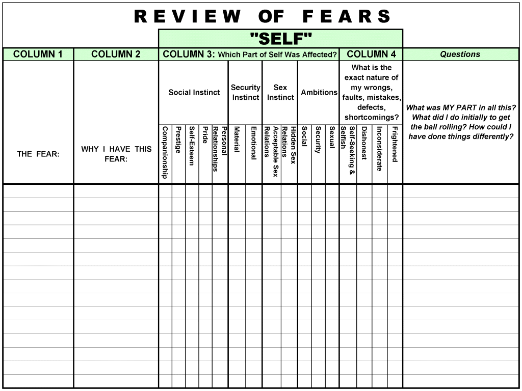 Printables Alcoholics Anonymous 12 Step Worksheets step 4 worksheet fears welcome to 12stepping org fears