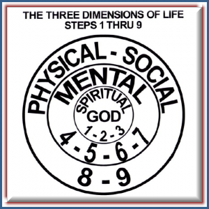 Three Dimensions of Life -- Steps 1-9